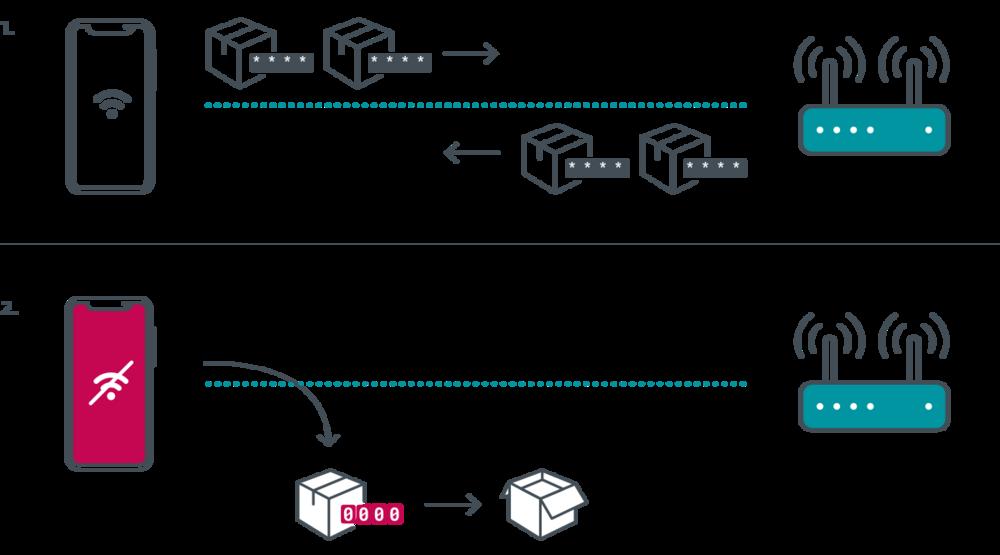 ESET Kr00k scheme WPA2